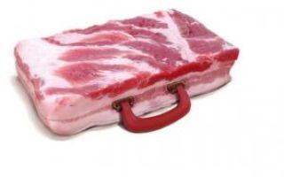 Правила перевозки мяса и мясных продуктов в ручной клади и в багаже самолета